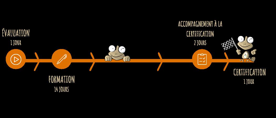 formation-certifiante-animateur-equipe-72